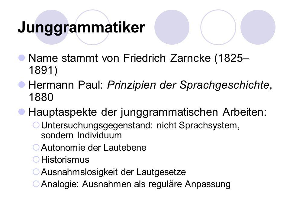 Name stammt von Friedrich Zarncke (1825– 1891) Hermann Paul: Prinzipien der Sprachgeschichte, 1880 Hauptaspekte der junggrammatischen Arbeiten: Unters