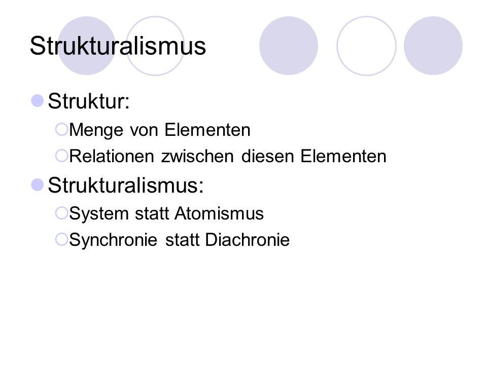 Strukturalismus Struktur: Menge von Elementen Relationen zwischen diesen Elementen Strukturalismus: System statt Atomismus Synchronie statt Diachronie