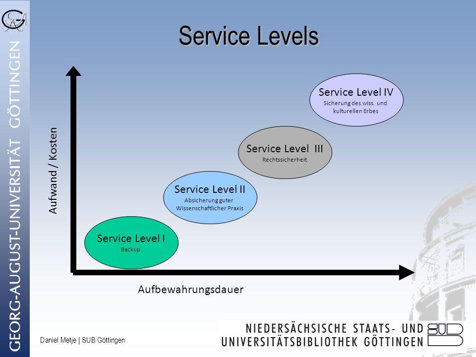 Daniel Metje   SUB Göttingen Service Levels Aufbewahrungsdauer Aufwand / Kosten Service Level II Absicherung guter Wissenschaftlicher Praxis Service L