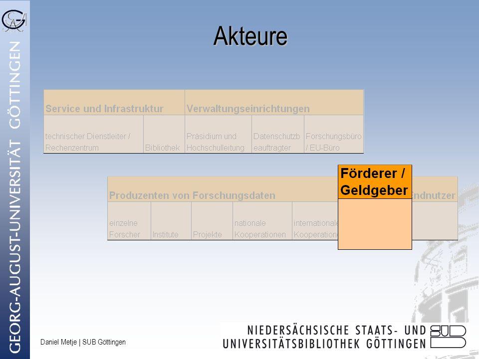Daniel Metje | SUB Göttingen Service Levels Aufbewahrungsdauer Aufwand / Kosten Service Level I Backup