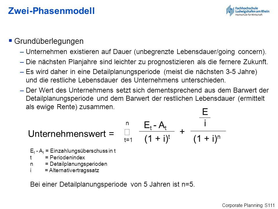 Corporate Planning S111 Zwei-Phasenmodell Grundüberlegungen –Unternehmen existieren auf Dauer (unbegrenzte Lebensdauer/going concern). –Die nächsten P