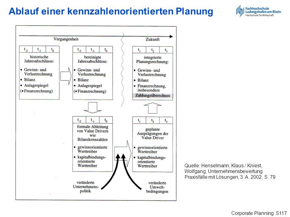 Corporate Planning S117 Ablauf einer kennzahlenorientierten Planung Quelle: Henselmann, Klaus / Kniest, Wolfgang, Unternehmensbewertung: Praxisfälle m