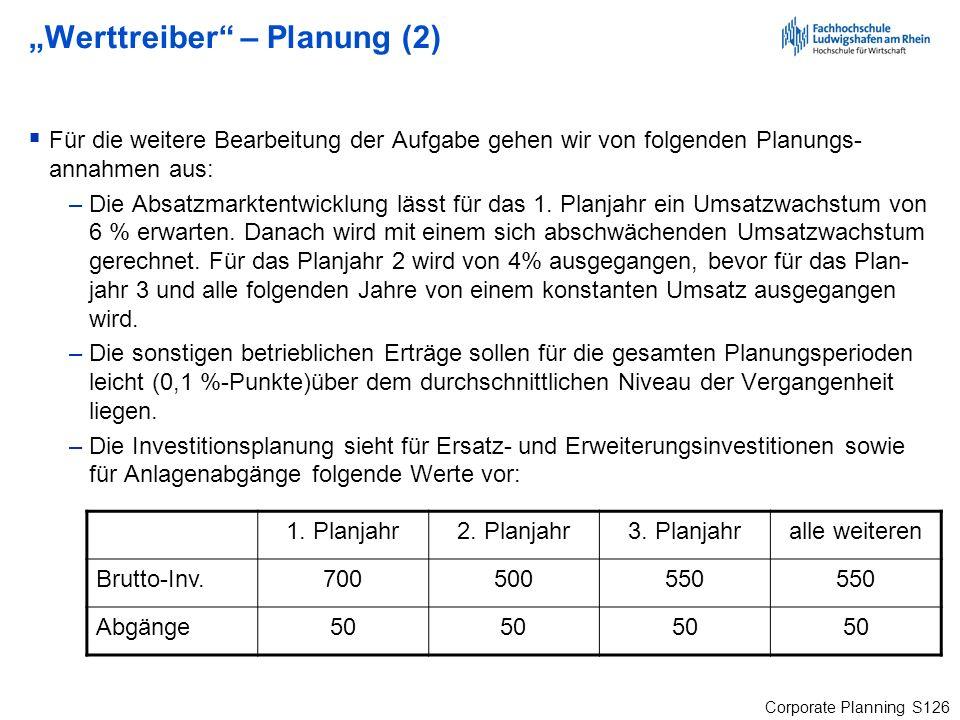 Corporate Planning S126 Werttreiber – Planung (2) Für die weitere Bearbeitung der Aufgabe gehen wir von folgenden Planungs- annahmen aus: –Die Absatzm