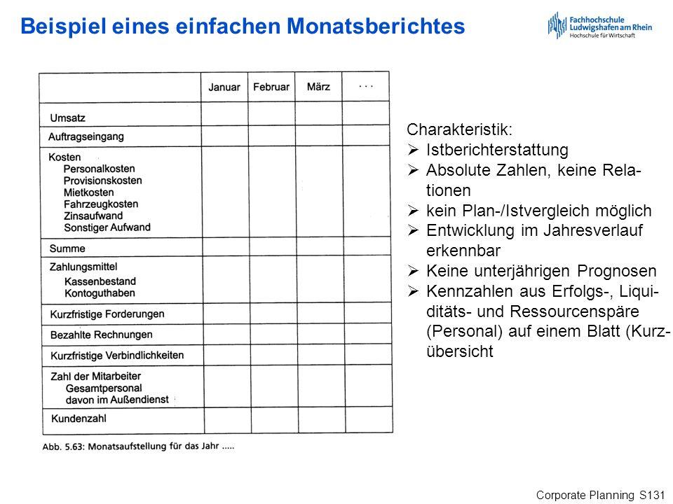Corporate Planning S131 Beispiel eines einfachen Monatsberichtes Charakteristik: Istberichterstattung Absolute Zahlen, keine Rela- tionen kein Plan-/I