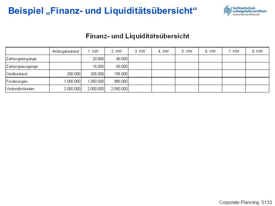 Corporate Planning S133 Beispiel Finanz- und Liquiditätsübersicht