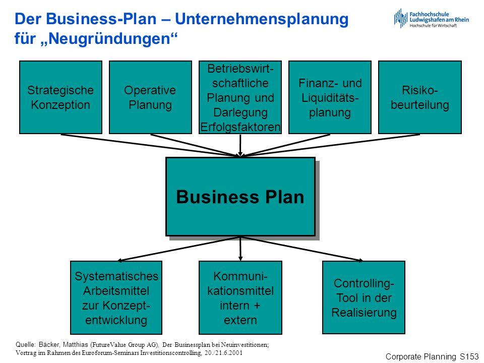 Corporate Planning S153 Der Business-Plan – Unternehmensplanung für Neugründungen Strategische Konzeption Operative Planung Betriebswirt- schaftliche