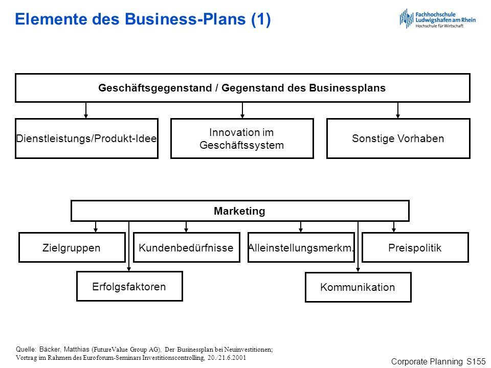 Corporate Planning S155 Elemente des Business-Plans (1) Geschäftsgegenstand / Gegenstand des Businessplans Dienstleistungs/Produkt-Idee Innovation im