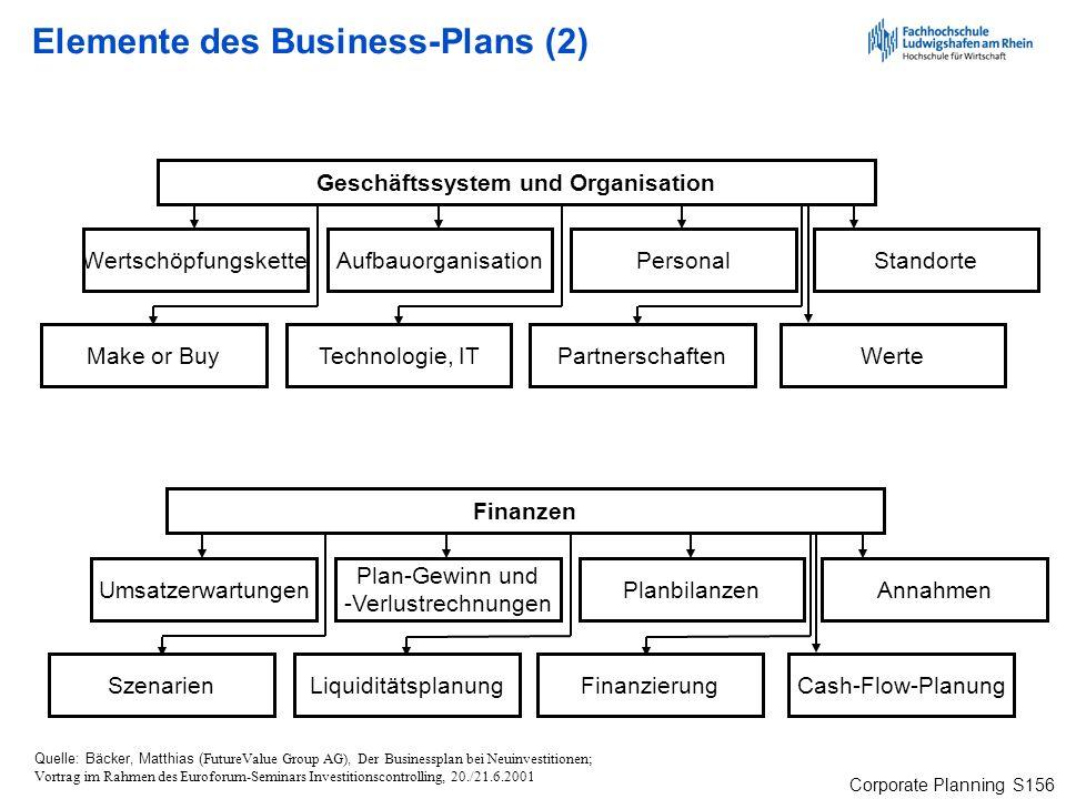 Corporate Planning S156 Elemente des Business-Plans (2) Geschäftssystem und Organisation WertschöpfungsketteAufbauorganisationPersonalStandorte Make o