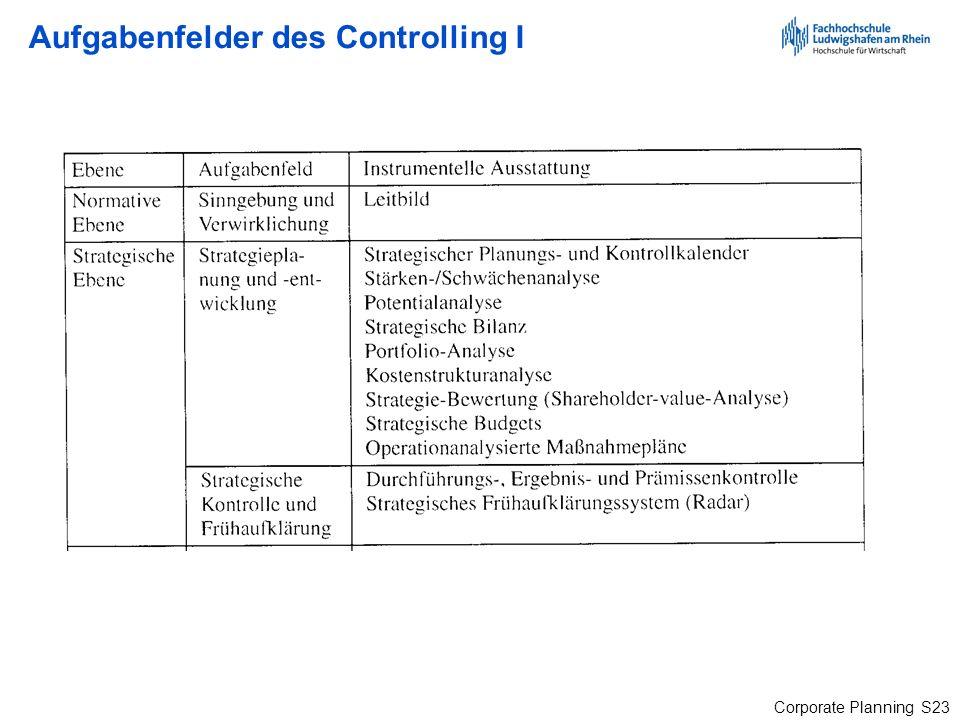 Corporate Planning S23 Aufgabenfelder des Controlling I