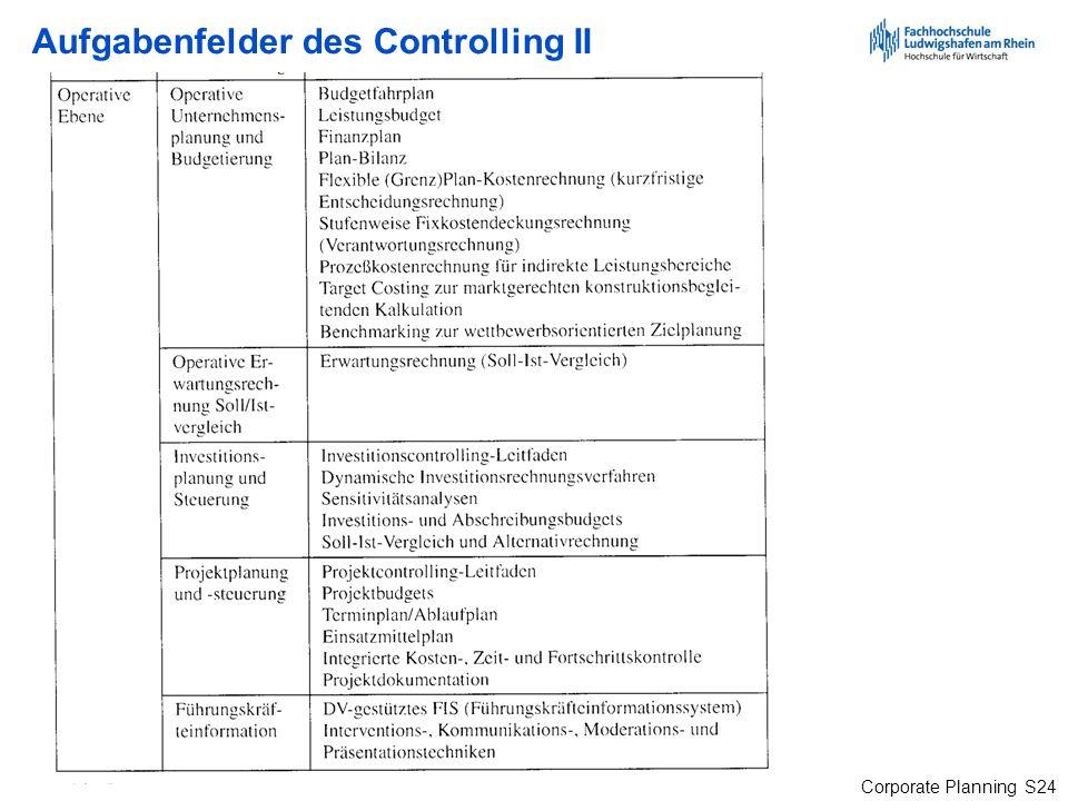 Corporate Planning S24 Aufgabenfelder des Controlling II