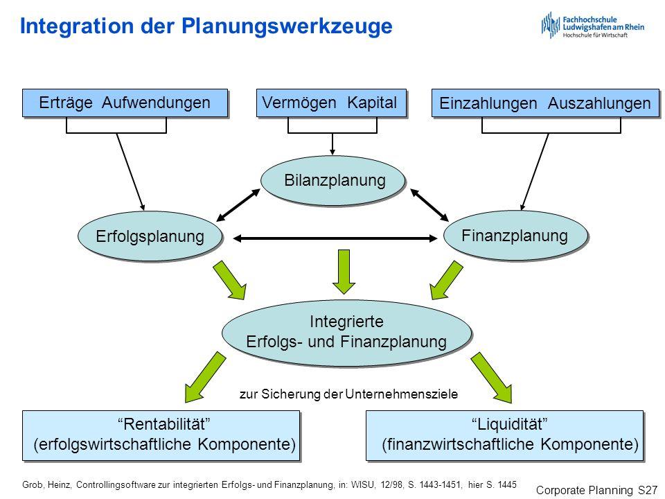Corporate Planning S27 Integration der Planungswerkzeuge Grob, Heinz, Controllingsoftware zur integrierten Erfolgs- und Finanzplanung, in: WISU, 12/98