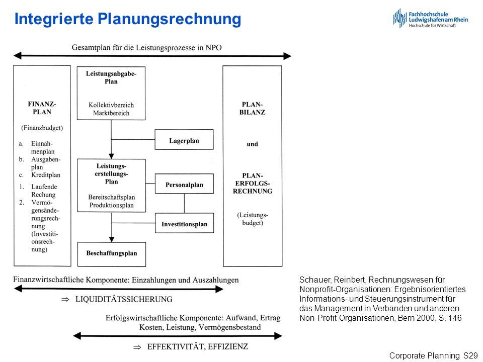 Corporate Planning S29 Integrierte Planungsrechnung Schauer, Reinbert, Rechnungswesen für Nonprofit-Organisationen: Ergebnisorientiertes Informations-