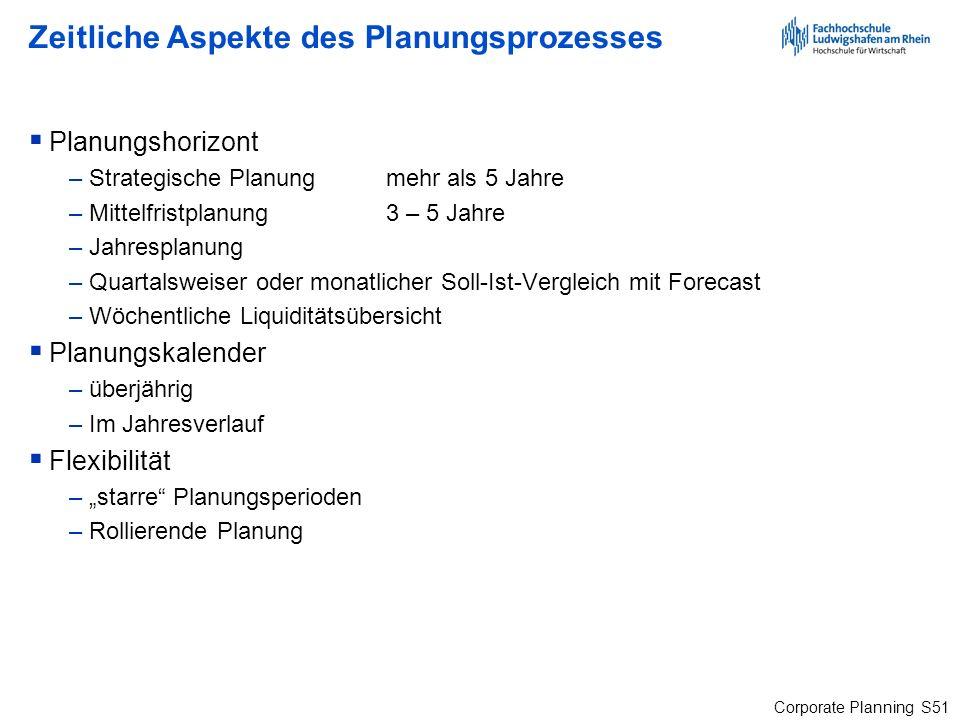 Corporate Planning S51 Zeitliche Aspekte des Planungsprozesses Planungshorizont –Strategische Planungmehr als 5 Jahre –Mittelfristplanung3 – 5 Jahre –
