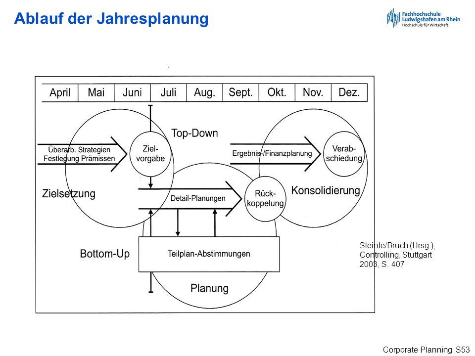 Corporate Planning S53 Ablauf der Jahresplanung Steinle/Bruch (Hrsg.), Controlling, Stuttgart 2003, S. 407