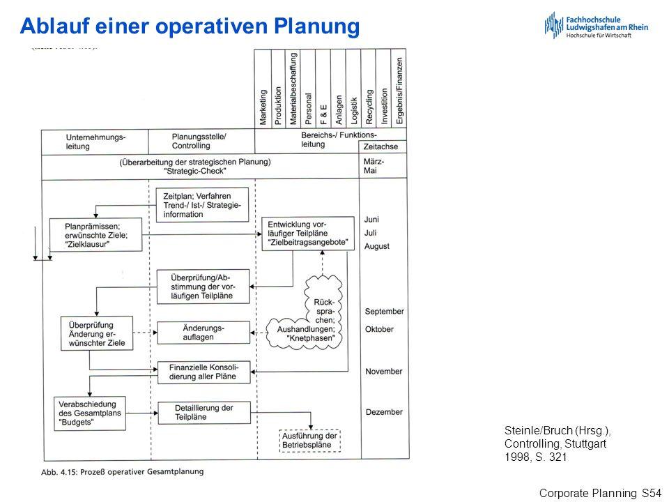Corporate Planning S54 Ablauf einer operativen Planung Steinle/Bruch (Hrsg.), Controlling, Stuttgart 1998, S. 321