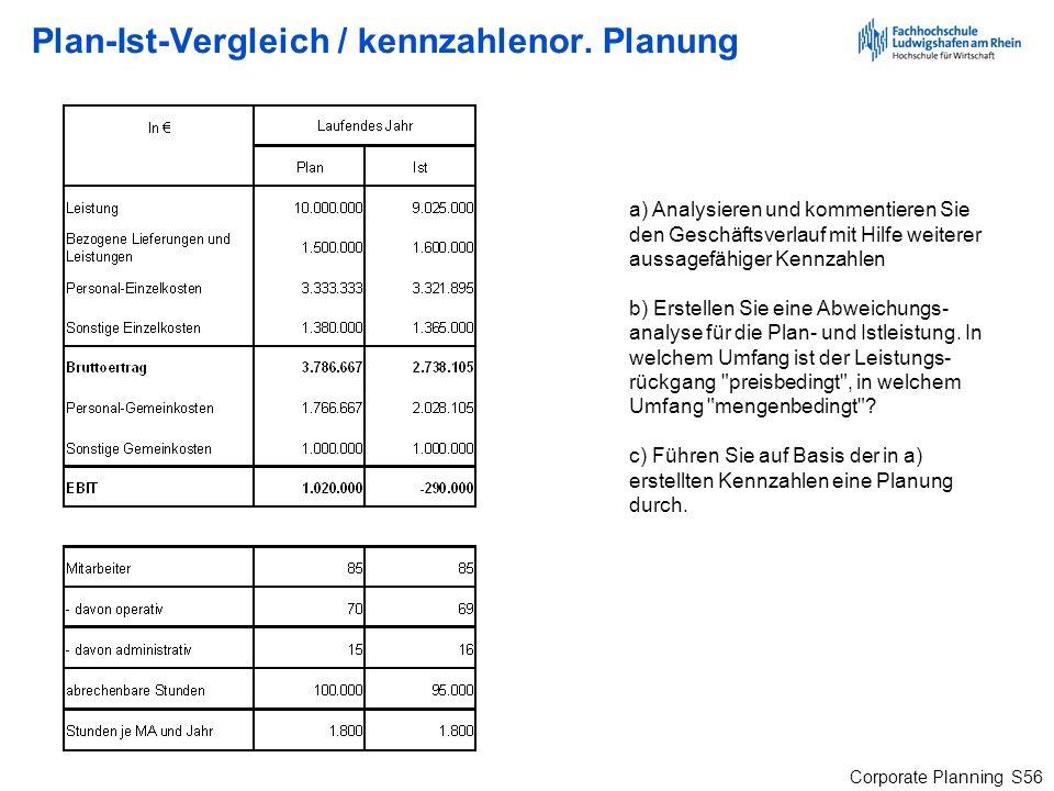 Corporate Planning S56 Plan-Ist-Vergleich / kennzahlenor. Planung a) Analysieren und kommentieren Sie den Geschäftsverlauf mit Hilfe weiterer aussagef