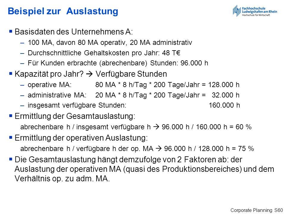 Corporate Planning S60 Beispiel zur Auslastung Basisdaten des Unternehmens A: –100 MA, davon 80 MA operativ, 20 MA administrativ –Durchschnittliche Ge
