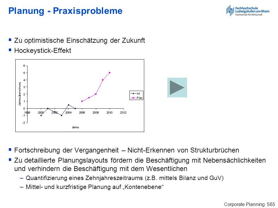 Corporate Planning S65 Planung - Praxisprobleme Zu optimistische Einschätzung der Zukunft Hockeystick-Effekt Fortschreibung der Vergangenheit – Nicht-