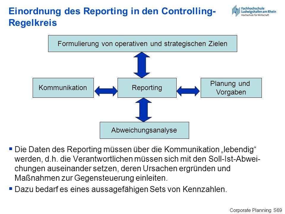 Corporate Planning S69 Einordnung des Reporting in den Controlling- Regelkreis Die Daten des Reporting müssen über die Kommunikation lebendig werden,