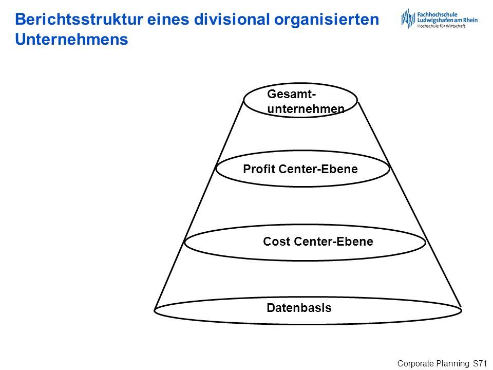 Corporate Planning S71 Gesamt- unternehmen Profit Center-Ebene Cost Center-Ebene Datenbasis Berichtsstruktur eines divisional organisierten Unternehme
