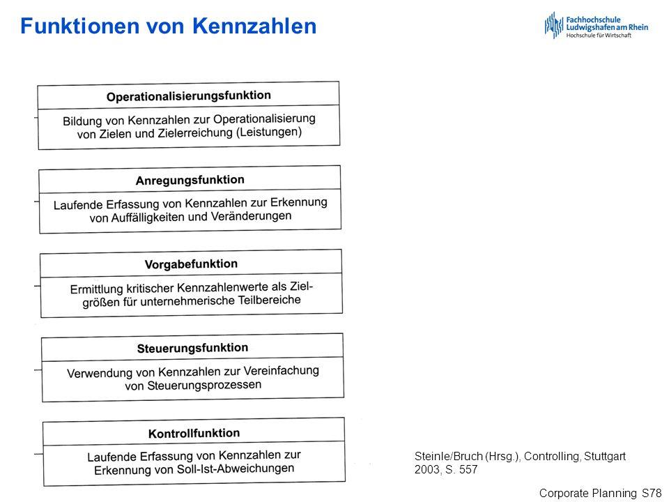 Corporate Planning S78 Funktionen von Kennzahlen Steinle/Bruch (Hrsg.), Controlling, Stuttgart 2003, S. 557