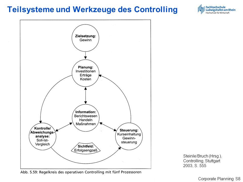 Corporate Planning S9 Erfordernisse im Rahmen der Planung Klare Zielformulierung –Ausgehend von den Zielen sind Maßnahmen zu entwickeln und deren mengen- und wertmäßige Abbildung vorzunehmen.
