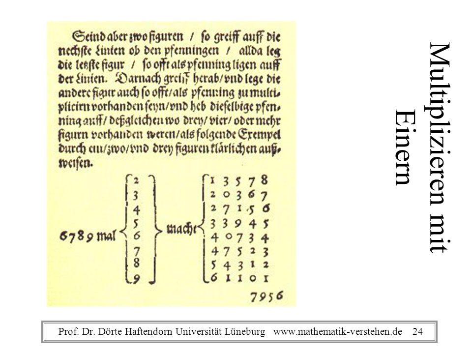 Multiplizieren mit Einern Prof. Dr. Dörte Haftendorn Universität Lüneburg www.mathematik-verstehen.de 24