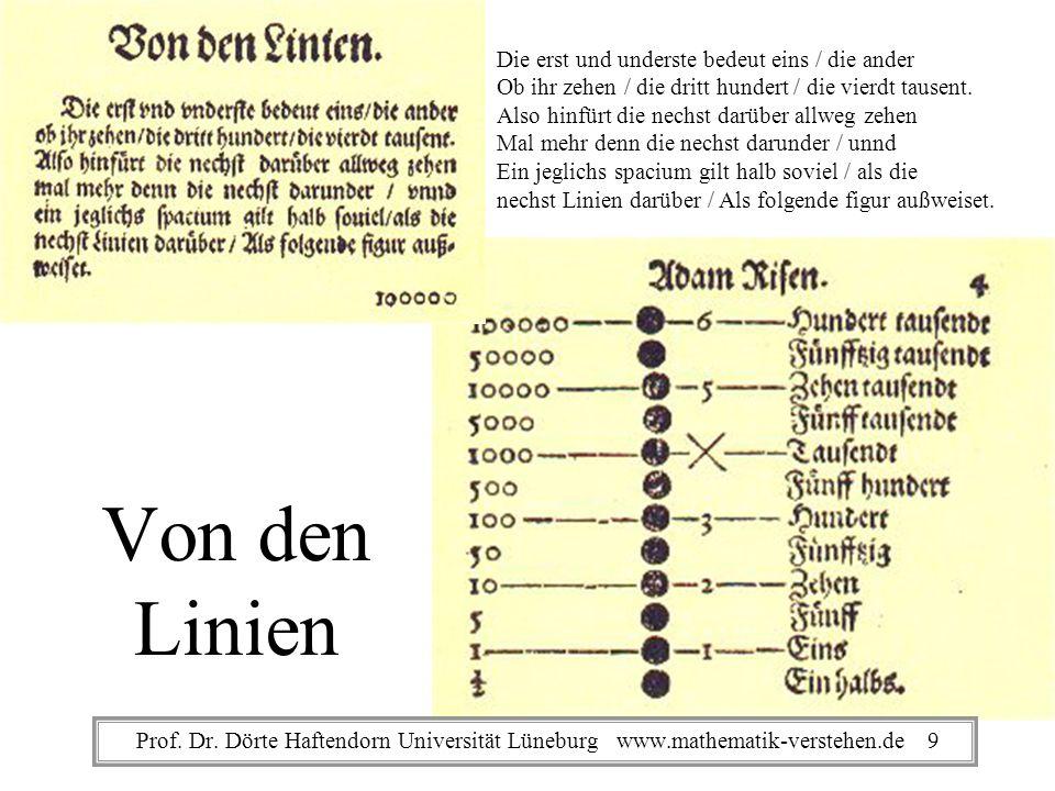 Von den Linien Die erst und underste bedeut eins / die ander Ob ihr zehen / die dritt hundert / die vierdt tausent. Also hinfürt die nechst darüber al