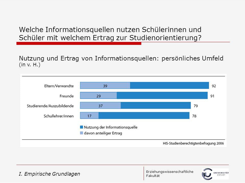 Erziehungswissenschaftliche Fakultät Welche Informationsquellen nutzen Schülerinnen und Schüler mit welchem Ertrag zur Studienorientierung? Nutzung un