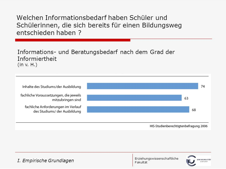 Studienorientierung Kontakt: Universität Erfurt Erziehungswissenschaftliche Fakultät Dipl.-Päd.