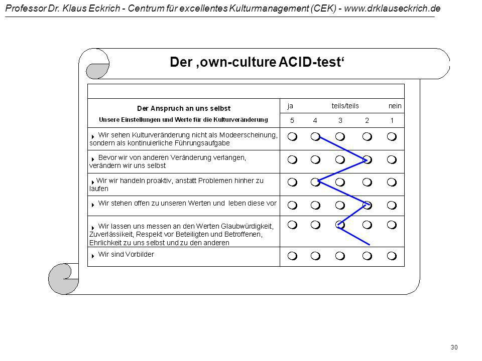 Professor Dr. Klaus Eckrich - Centrum für excellentes Kulturmanagement (CEK) - www.drklauseckrich.de 29 Der own-culture ACID-test