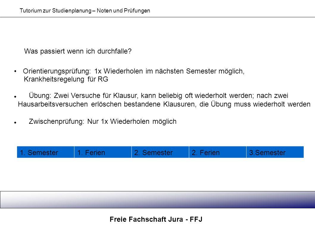 Freie Fachschaft Jura - FFJ Tutorium zur Studienplanung – Noten und Prüfungen Was passiert wenn ich durchfalle? 1. Semester1. Ferien2. Semester2. Feri