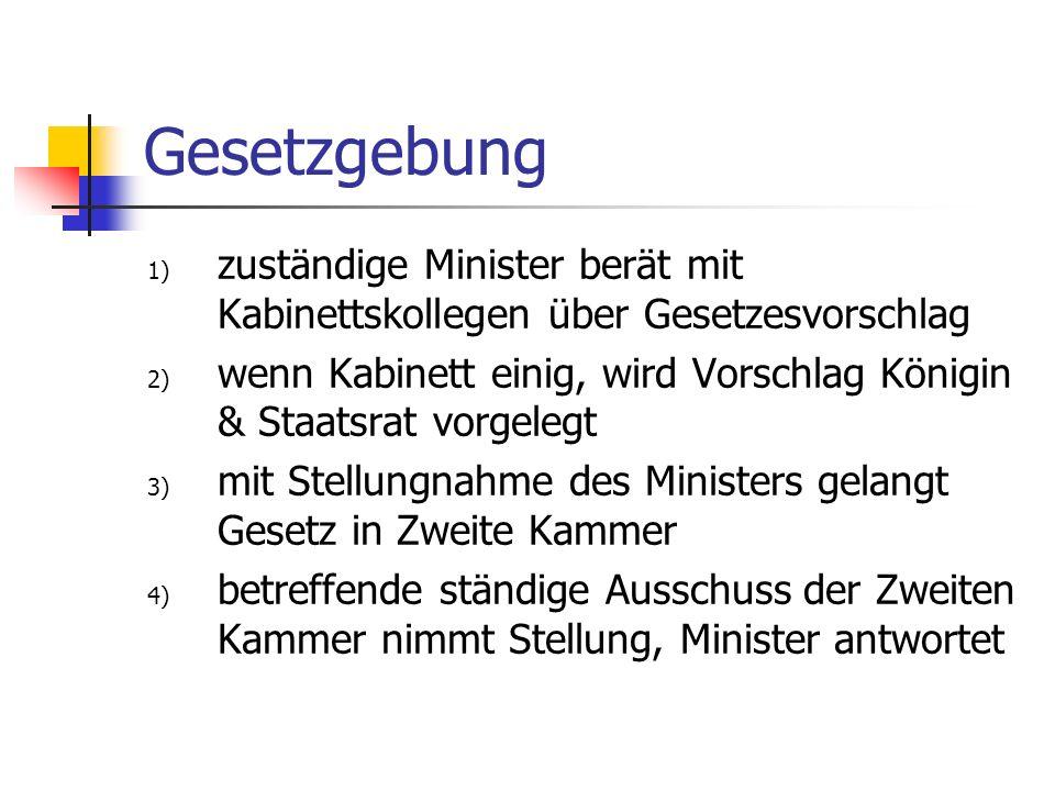 Gesetzgebung 1) zuständige Minister berät mit Kabinettskollegen über Gesetzesvorschlag 2) wenn Kabinett einig, wird Vorschlag Königin & Staatsrat vorg