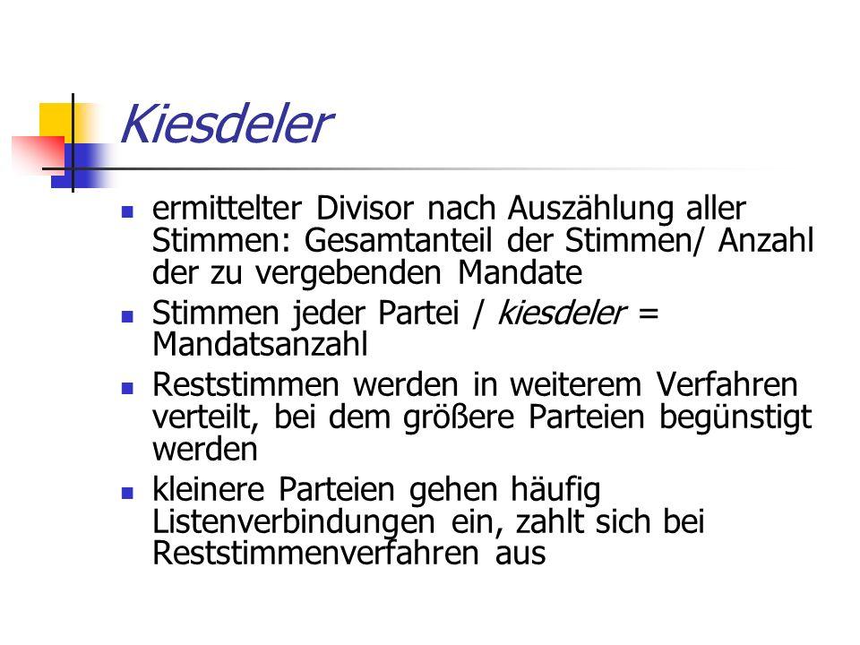 Kiesdeler ermittelter Divisor nach Auszählung aller Stimmen: Gesamtanteil der Stimmen/ Anzahl der zu vergebenden Mandate Stimmen jeder Partei / kiesde