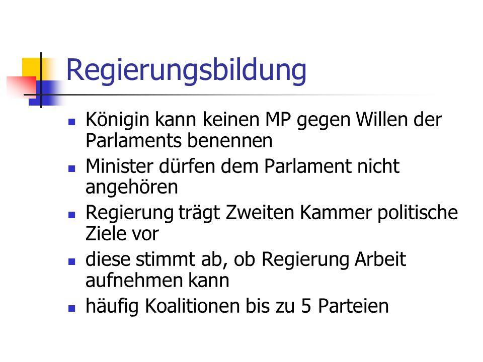 Regierungsbildung Königin kann keinen MP gegen Willen der Parlaments benennen Minister dürfen dem Parlament nicht angehören Regierung trägt Zweiten Ka