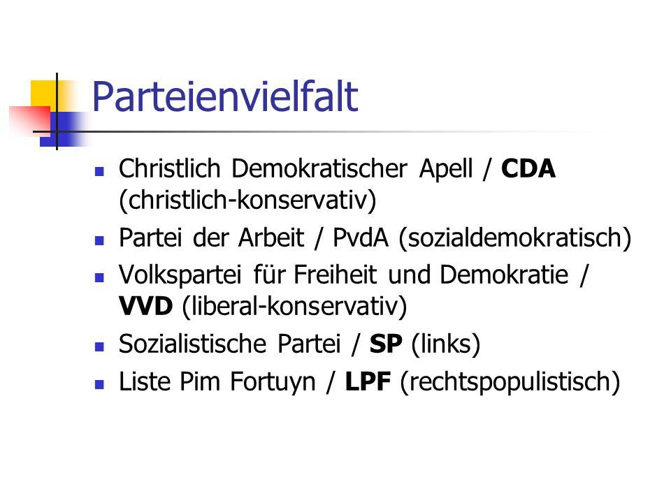 Parteienvielfalt Christlich Demokratischer Apell / CDA (christlich-konservativ) Partei der Arbeit / PvdA (sozialdemokratisch) Volkspartei für Freiheit