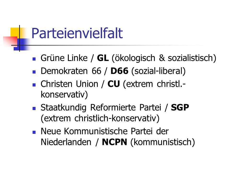 Parteienvielfalt Grüne Linke / GL (ökologisch & sozialistisch) Demokraten 66 / D66 (sozial-liberal) Christen Union / CU (extrem christl.- konservativ)