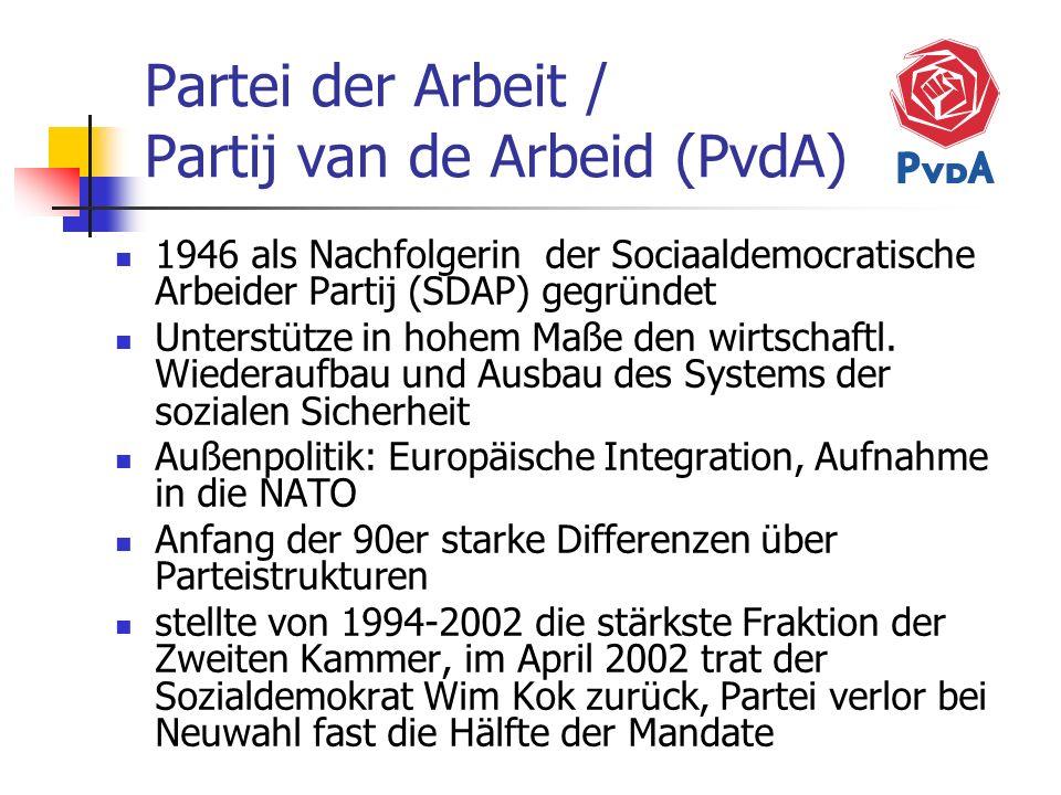 Partei der Arbeit / Partij van de Arbeid (PvdA) 1946 als Nachfolgerin der Sociaaldemocratische Arbeider Partij (SDAP) gegründet Unterstütze in hohem M