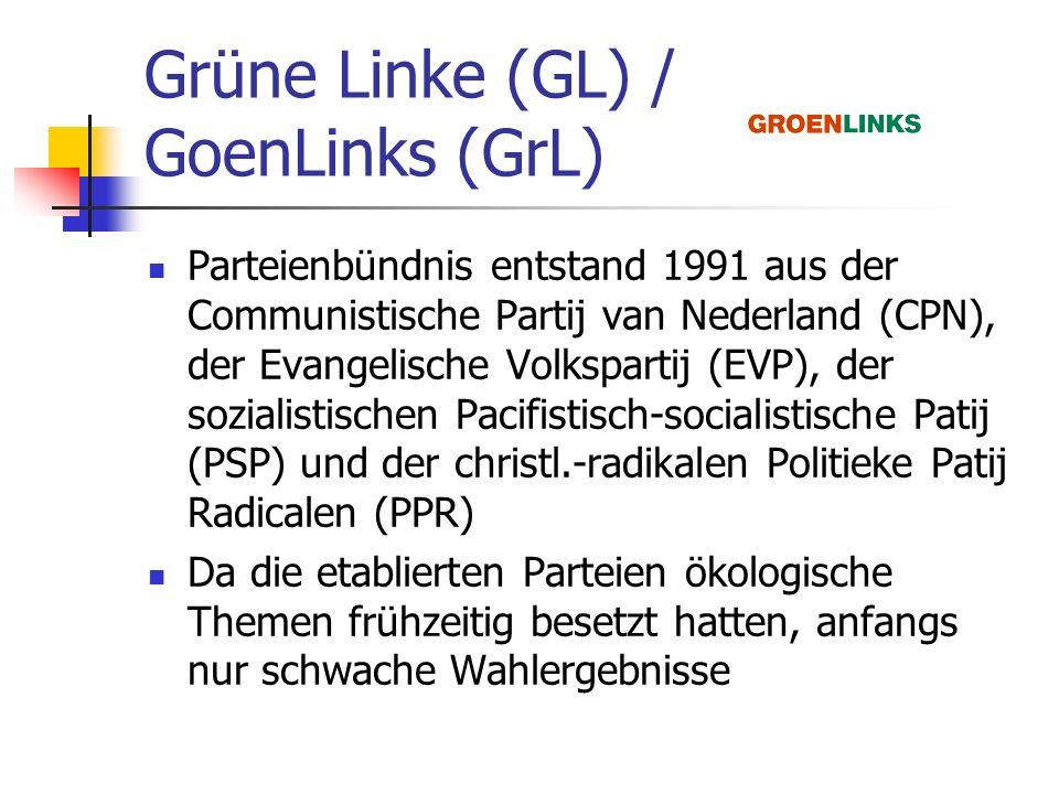 Grüne Linke (GL) / GoenLinks (GrL) Parteienbündnis entstand 1991 aus der Communistische Partij van Nederland (CPN), der Evangelische Volkspartij (EVP)