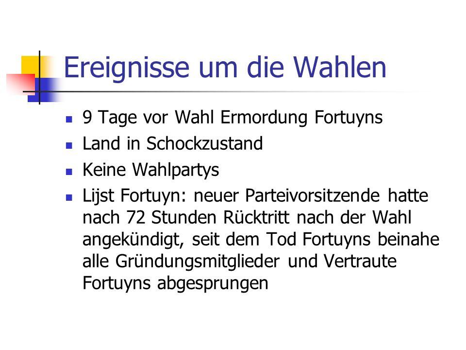 Ereignisse um die Wahlen 9 Tage vor Wahl Ermordung Fortuyns Land in Schockzustand Keine Wahlpartys Lijst Fortuyn: neuer Parteivorsitzende hatte nach 7