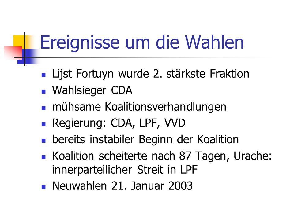 Ereignisse um die Wahlen Lijst Fortuyn wurde 2. stärkste Fraktion Wahlsieger CDA mühsame Koalitionsverhandlungen Regierung: CDA, LPF, VVD bereits inst
