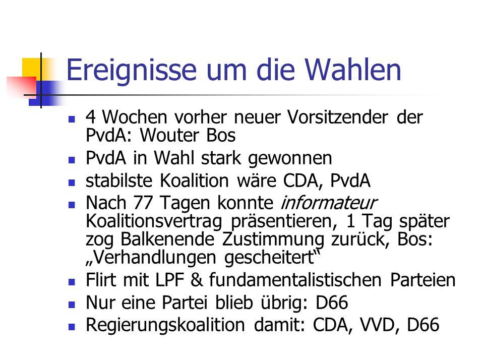 Ereignisse um die Wahlen 4 Wochen vorher neuer Vorsitzender der PvdA: Wouter Bos PvdA in Wahl stark gewonnen stabilste Koalition wäre CDA, PvdA Nach 7