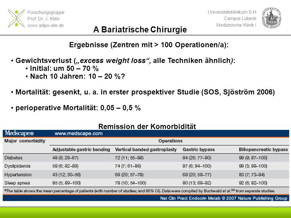 Forschungsgruppe Prof. Dr. J. Klein www.adipo-site.de Universitätsklinikum S-H Campus Lübeck Medizinische Klinik I A Bariatrische Chirurgie Ergebnisse