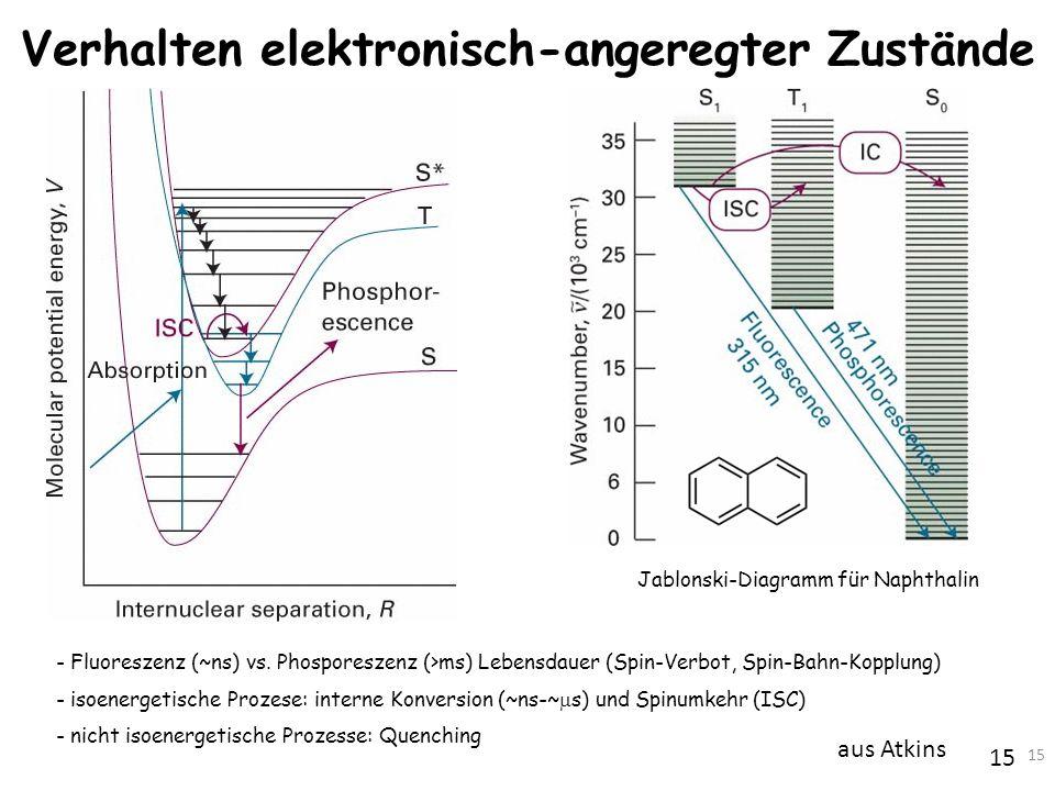 15 Verhalten elektronisch-angeregter Zustände 15 Jablonski-Diagramm für Naphthalin - Fluoreszenz (~ns) vs. Phosporeszenz (>ms) Lebensdauer (Spin-Verbo