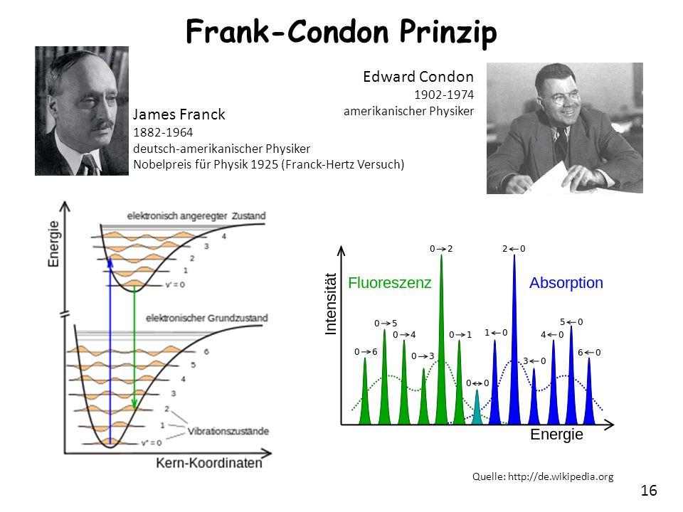 16 Frank-Condon Prinzip James Franck 1882-1964 deutsch-amerikanischer Physiker Nobelpreis für Physik 1925 (Franck-Hertz Versuch) Edward Condon 1902-19