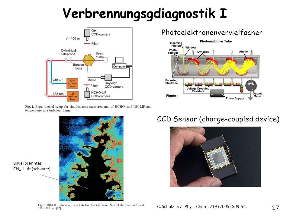17 Verbrennungsgdiagnostik I C. Schulz in Z. Phys. Chem. 219 (2005) 509-54. Photoelektronenvervielfacher CCD Sensor (charge-coupled device) unverbrann