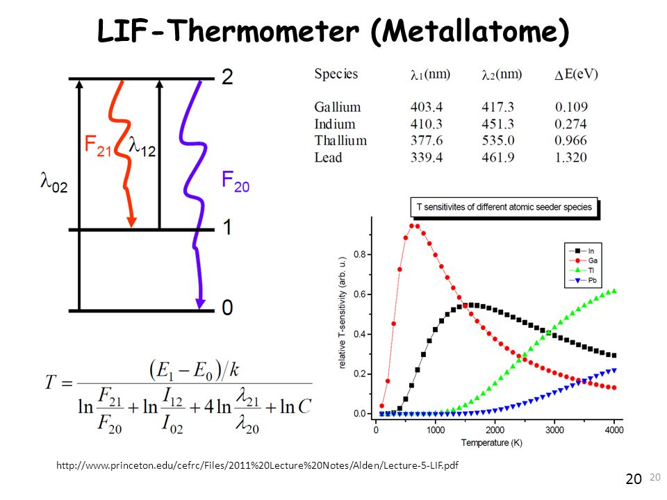 20 LIF-Thermometer (Metallatome) 20 http://www.princeton.edu/cefrc/Files/2011%20Lecture%20Notes/Alden/Lecture-5-LIF.pdf