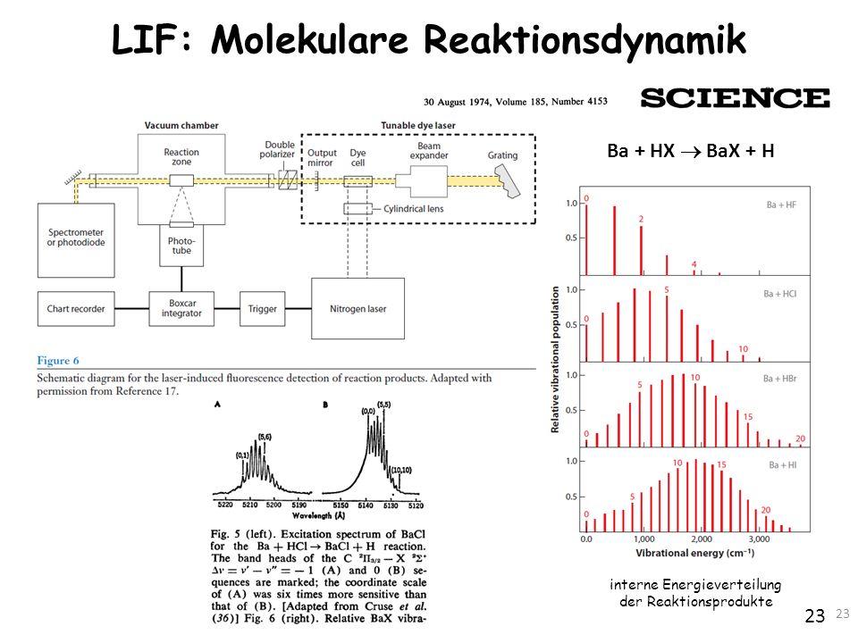 23 LIF: Molekulare Reaktionsdynamik 23 interne Energieverteilung der Reaktionsprodukte Ba + HX BaX + H