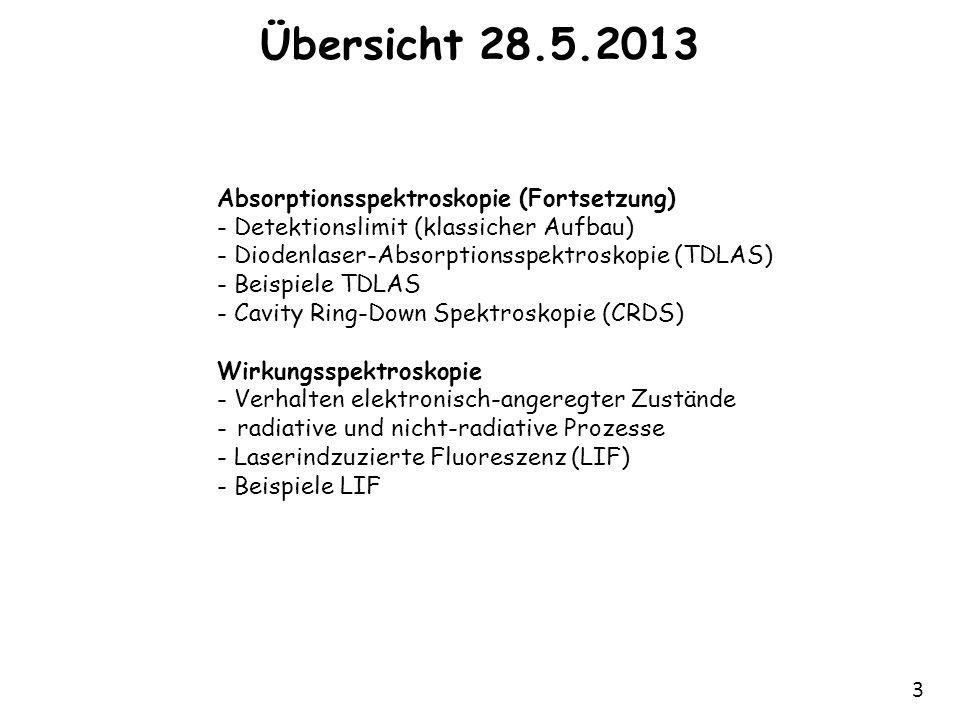 3 Übersicht 28.5.2013 Absorptionsspektroskopie (Fortsetzung) - Detektionslimit (klassicher Aufbau) - Diodenlaser-Absorptionsspektroskopie (TDLAS) - Be