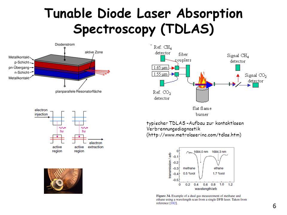 6 Tunable Diode Laser Absorption Spectroscopy (TDLAS) typischer TDLAS –Aufbau zur kontaktlosen Verbrennungsdiagnostik (http://www.metrolaserinc.com/td
